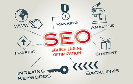 Want More Online Traffic? Try These Creative SEO Strategies
